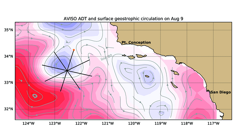 Plot of topography and circulation in Southern California waters. Image: Saulo Soares