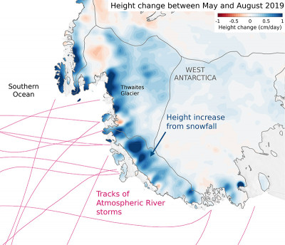 This figure shows tracks of atmospheric rivers that made landfall in West Antarctica  in 2019, and corresponding height changes.