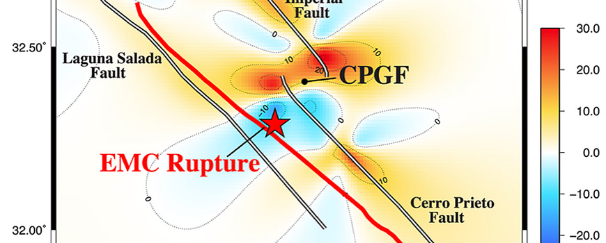 Coulomb stressing rate in the El Mayor-Cucapah (EMC) rupture zone
