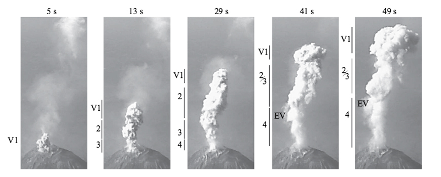 Snapshots of evolving volcanic plume from Santiaguito volcano