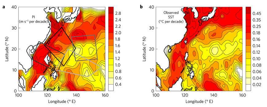 Spatial maps of linear trends in potential intensity