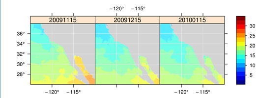 Improved Near-real-time Tracking of 2010 El Niño Reveals Marine Life Reductions