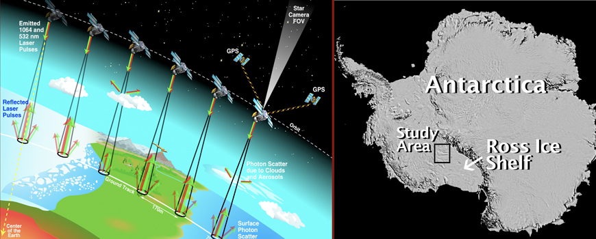 Map of Antarctica and satellite system.