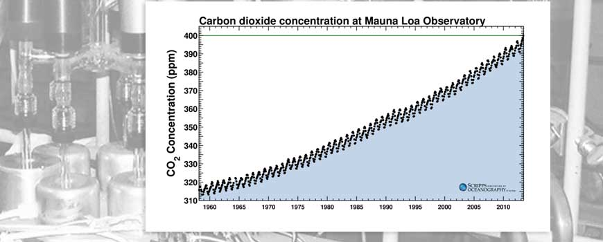 Keeling Curve Graphic