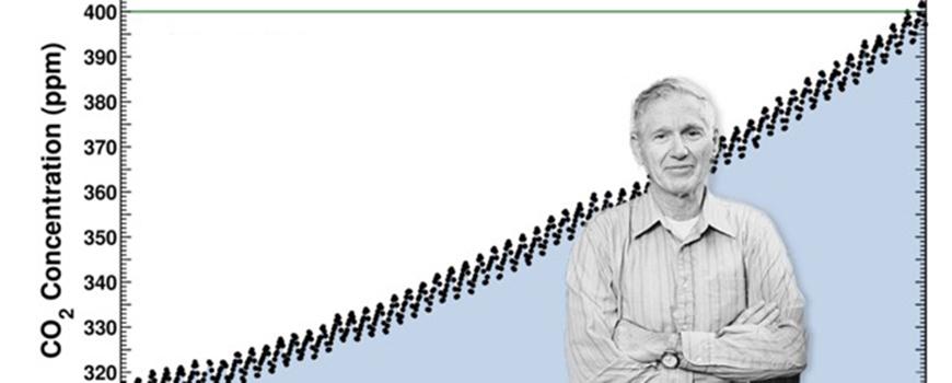 Charles David Keeling and his namesake Keeling Curve