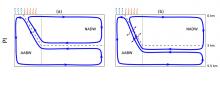 Schematic diagrams illustrating Southern Ocean buoyancy.